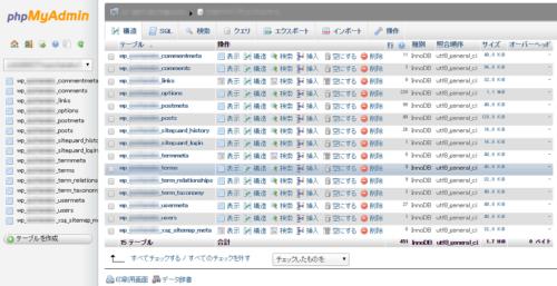 phpMyAdminの画面1
